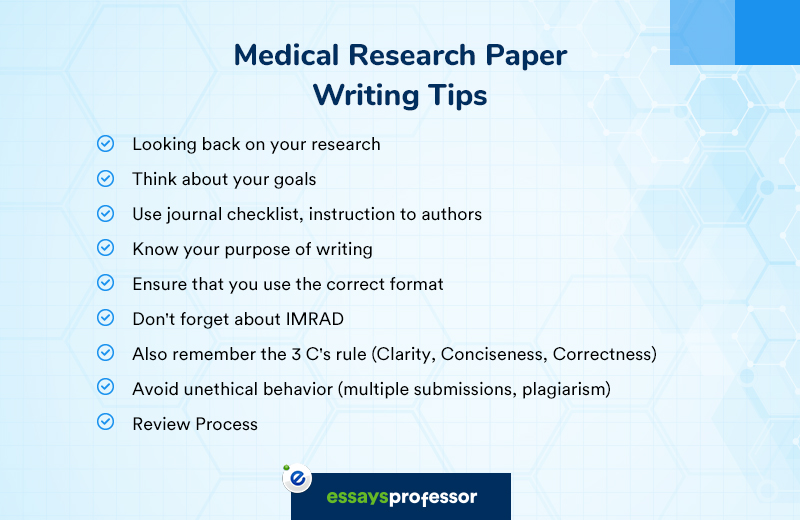Essays on medical research