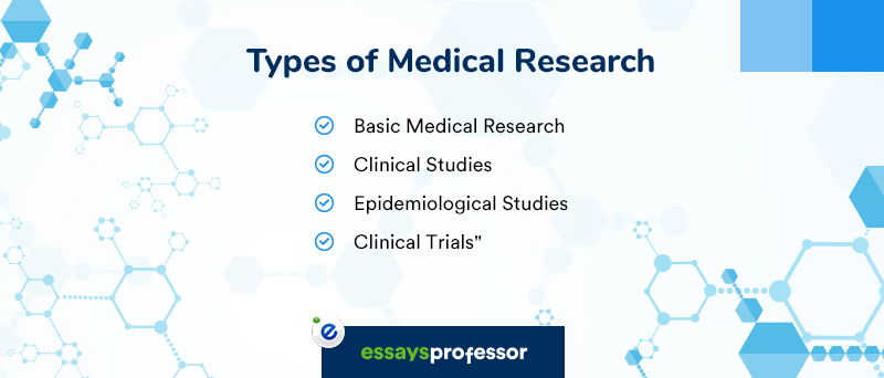 Types of Medical Research