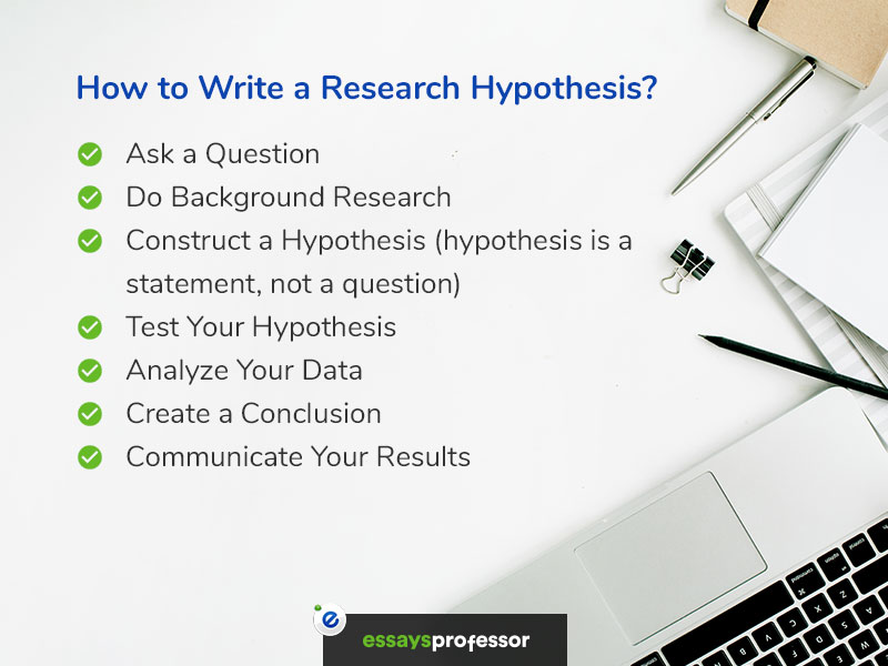 How to Write a Research Hypothesis