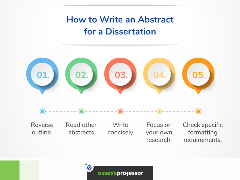 How to Write an Abstract for a Dissertation?